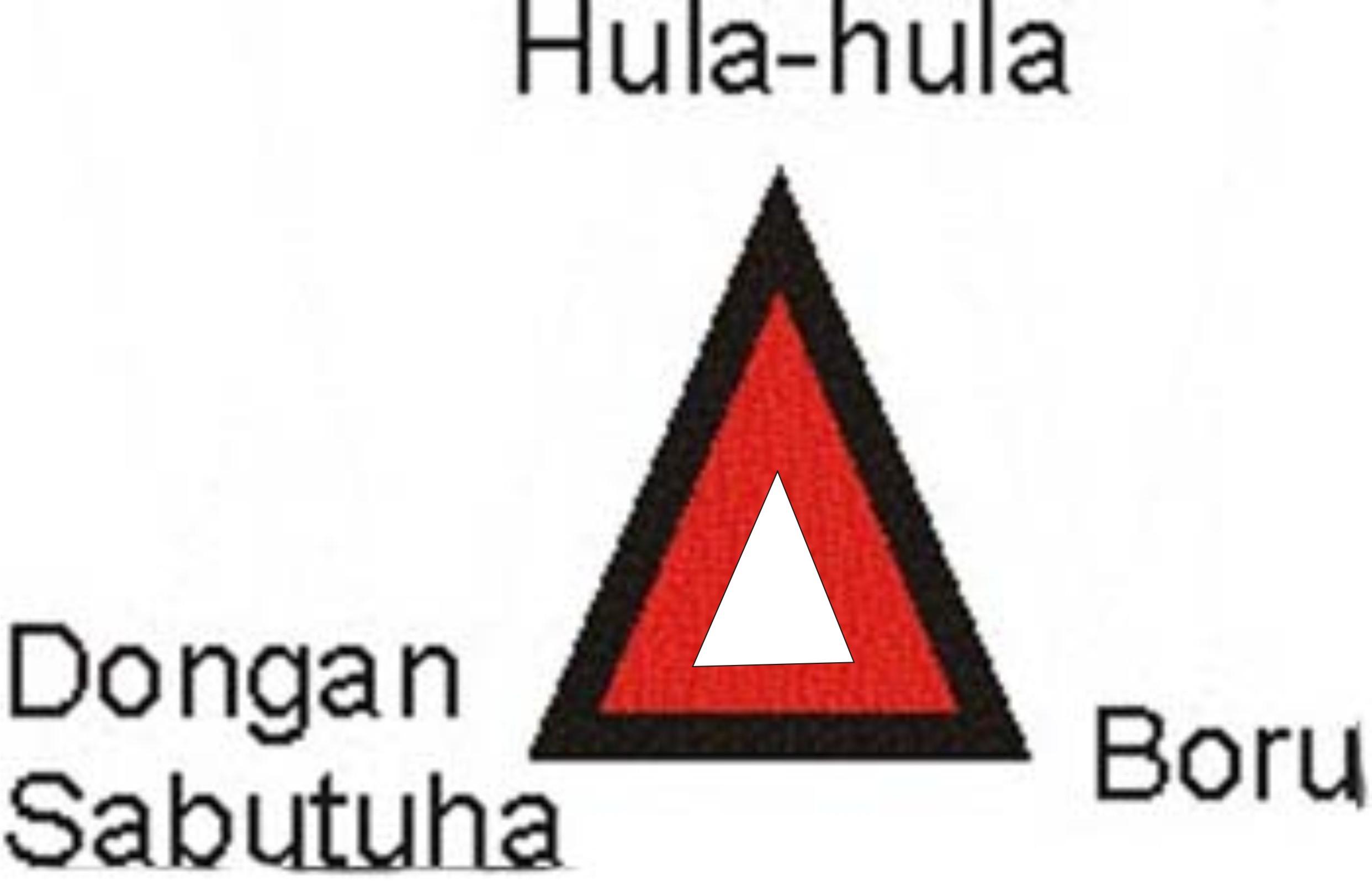 21 Agustus 2012 Toga Pardedes Blog
